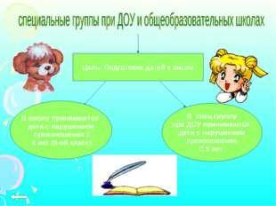 Цель: Подготовка детей к школе В школу принимаются дети с нарушением произно