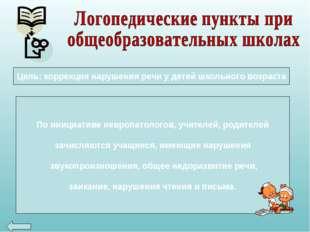 Цель: коррекция нарушения речи у детей школьного возраста По инициативе невро