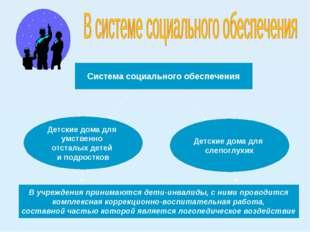 Система социального обеспечения Детские дома для умственно отсталых детей и п