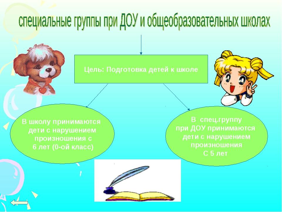 Цель: Подготовка детей к школе В школу принимаются дети с нарушением произно...
