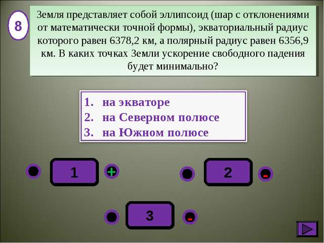 - + - 3 1 2 8 Земля представляет собой эллипсоид (шар с отклонениями от матем...