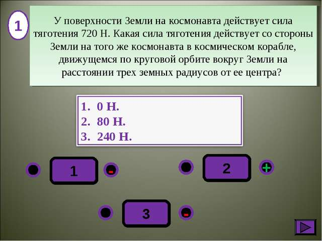 1 - + - 3 2 1 У поверхности Земли на космонавта действует сила тяготения 720...