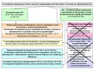 Основные правовые акты по расследованию несчастных случаев на производстве Тр