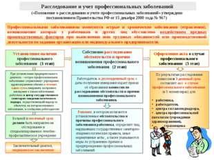 Расследование и учет профессиональных заболеваний («Положение о расследовании