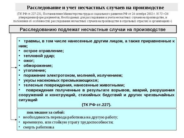Расследование и учет несчастных случаев на производстве (ТК РФ ст.227-231, По...
