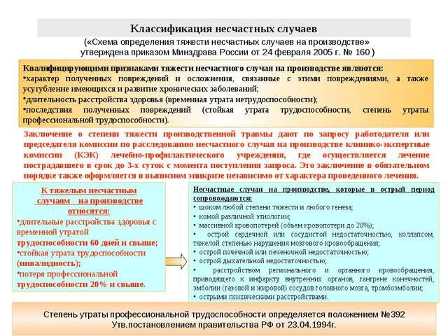 Классификация несчастных случаев («Схема определения тяжести несчастных случа...