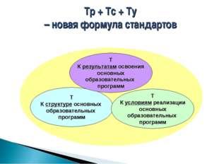 Т К структуре основных образовательных программ Т К результатам освоения осн