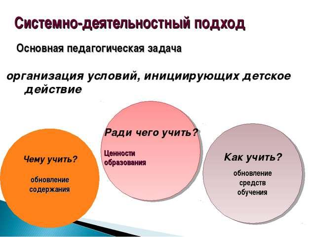 Основная педагогическая задача организация условий, инициирующих детское дей...