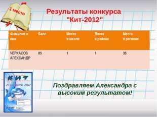 """Результаты конкурса """"Кит-2012"""" 1 место Поздравляем Александра с высоким резул"""