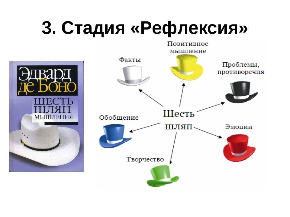3. Стадия «Рефлексия»