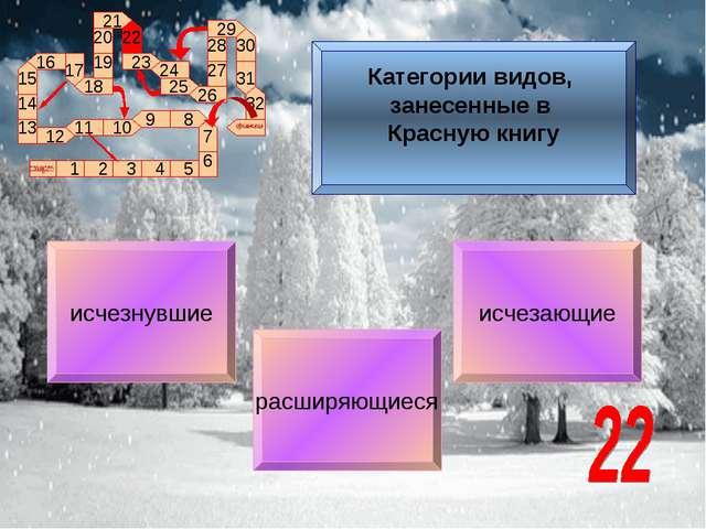исчезающие исчезнувшие расширяющиеся Категории видов, занесенные в Красную кн...