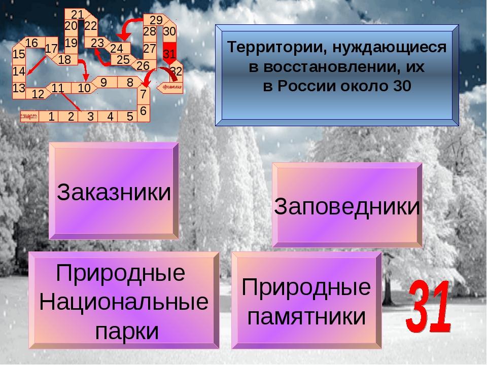 Природные Национальные парки Заказники Природные памятники Заповедники Террит...