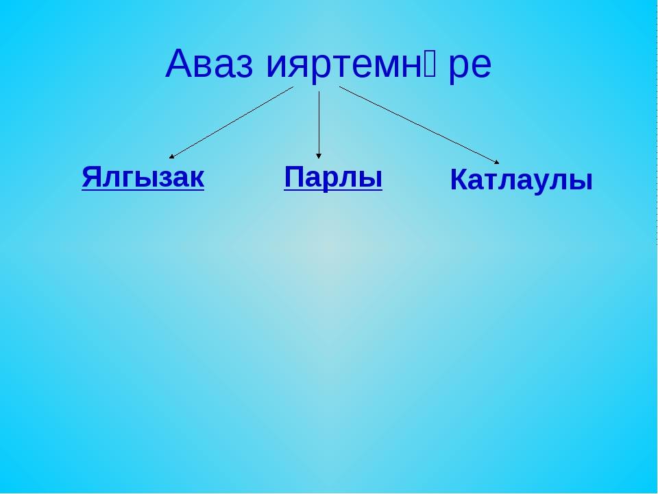 Аваз ияртемнәре Ялгызак Парлы Катлаулы
