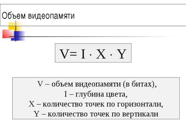 Объем видеопамяти V – объем видеопамяти (в битах), I – глубина цвета, X – кол...