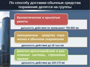 дальность действия не превышает 700-800 км дальность действия до 18 тыс.км да