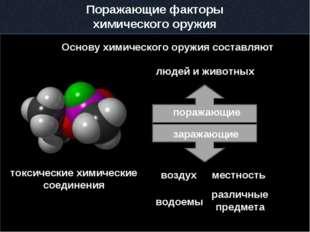 Основу химического оружия составляют токсические химические соединения людей