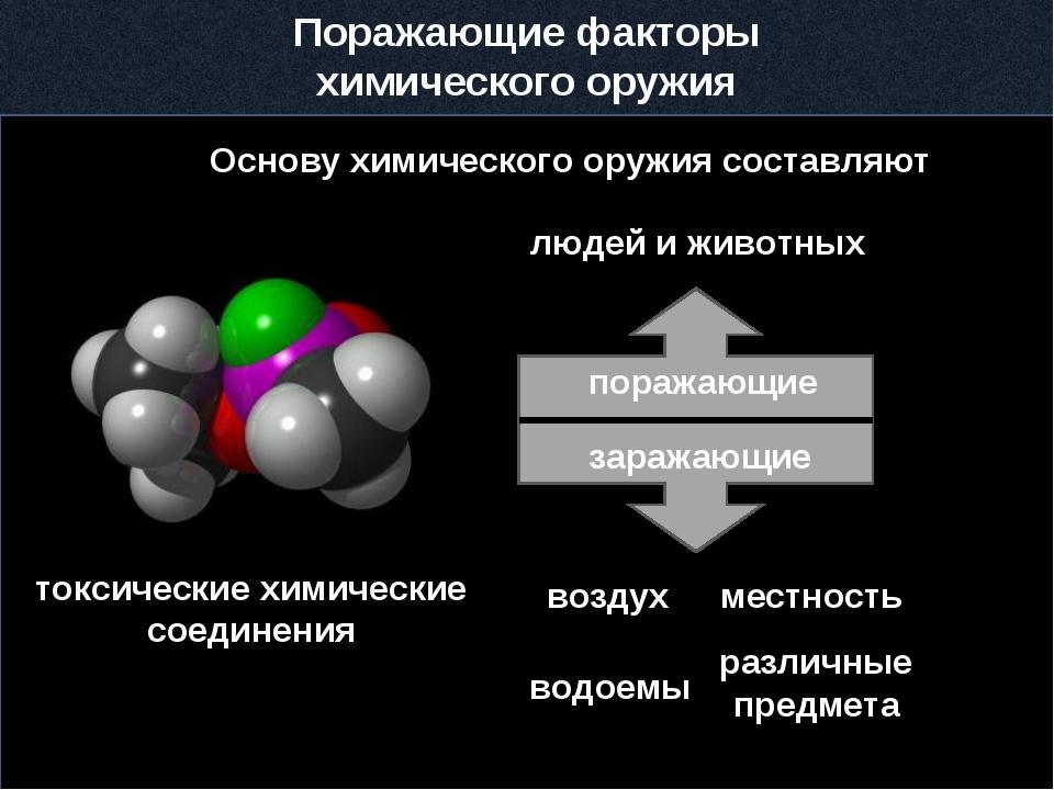Основу химического оружия составляют токсические химические соединения людей...