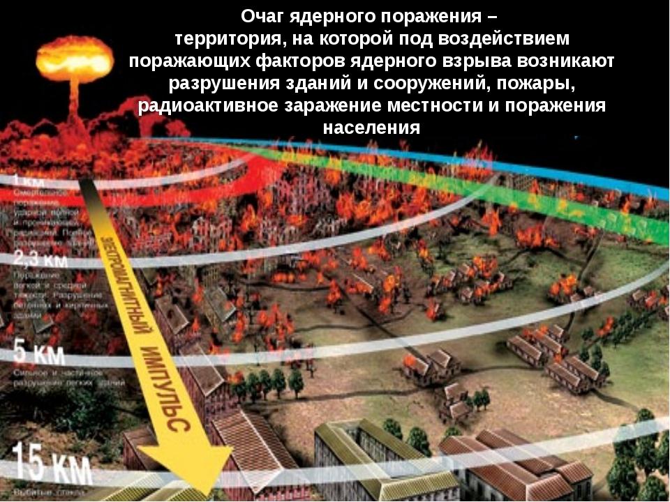 Очаг ядерного поражения – территория, на которой под воздействием поражающих...