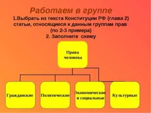 Работаем в группе 1.Выбрать из текста Конституции РФ (глава 2) статьи, относ