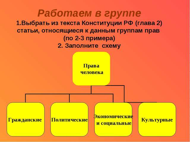 Работаем в группе 1.Выбрать из текста Конституции РФ (глава 2) статьи, относ...