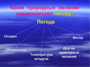 Какие природные явления характеризуют погоду? Погода Осадки Облачность Темпер