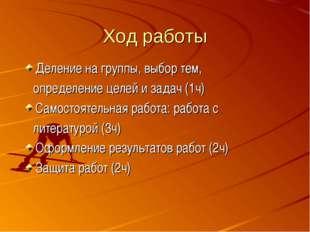 Ход работы Деление на группы, выбор тем, определение целей и задач (1ч) Самос