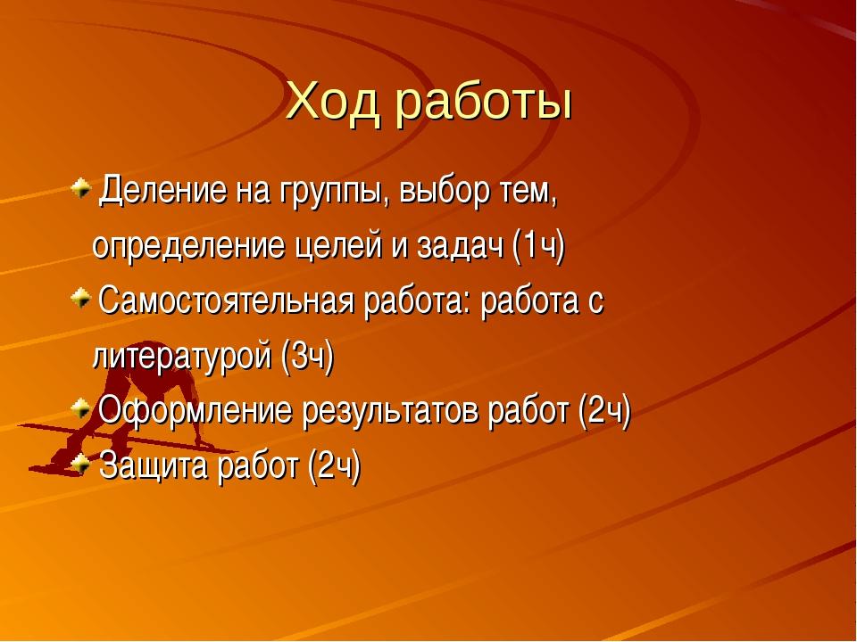 Ход работы Деление на группы, выбор тем, определение целей и задач (1ч) Самос...