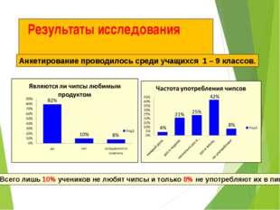 Результаты исследования Анкетирование проводилось среди учащихся 1 – 9 класс
