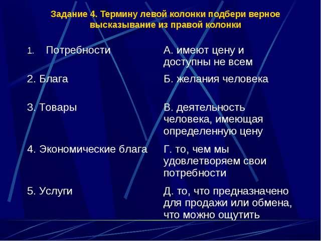 Задание 4. Термину левой колонки подбери верное высказывание из правой колонк...