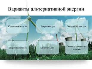 Варианты альтернативной энергии Солнечная энергия Энергия ветра Энергия малых