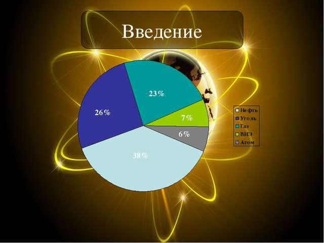 Введение 38% 26% 23% 7% 6%
