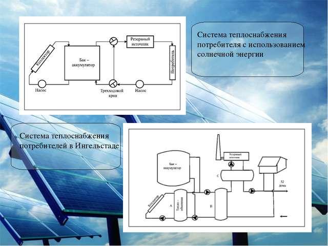 Система теплоснабжения потребителя с использованием солнечной энергии Система...