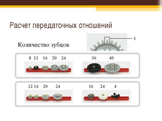 Расчет передаточных отношений Количество зубцов