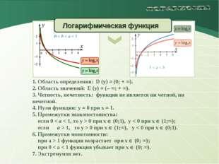 1. Область определения: D (y) = (0; + ∞). 2. Область значений: E (y) = (– ∞;