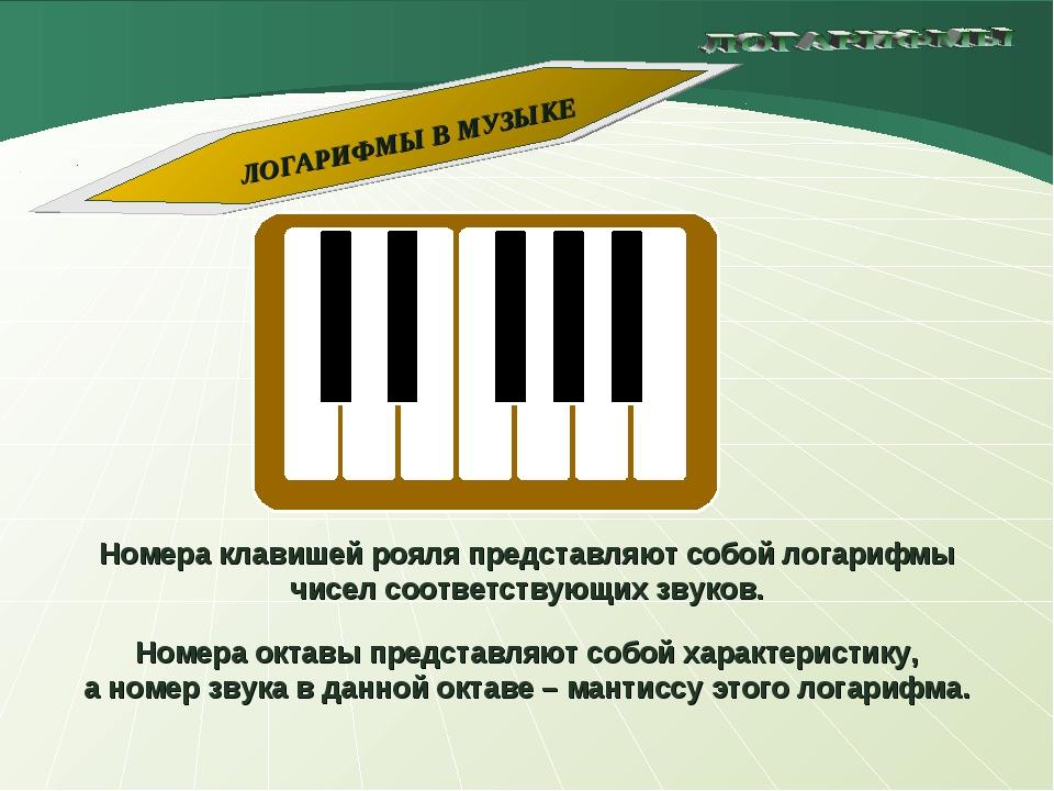 Номера клавишей рояля представляют собой логарифмы чисел соответствующих звук...