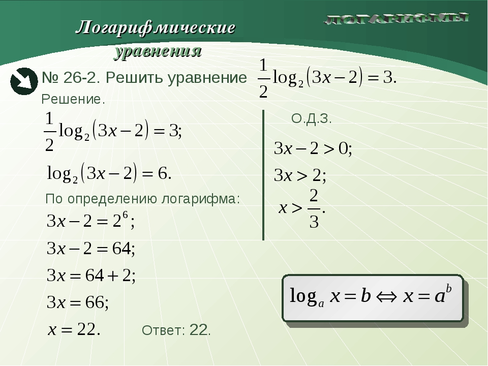 Логарифмические уравнения Решение. О.Д.З. По определению логарифма: Ответ: 22.