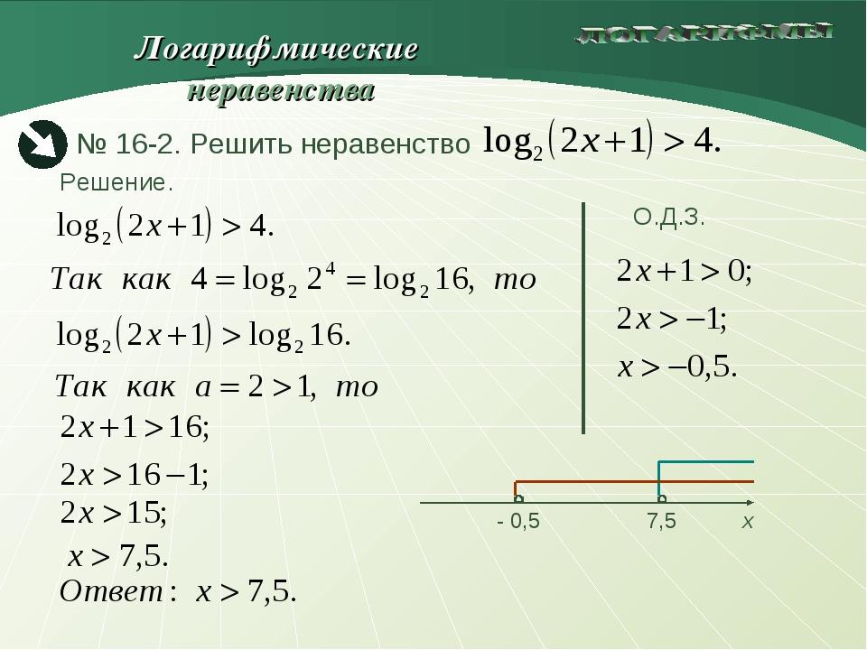 Решение. О.Д.З. Логарифмические неравенства