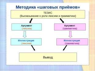 Методика «шаговых приёмов» ТЕЗИС (Высказывание о роли лексики и грамматики) А