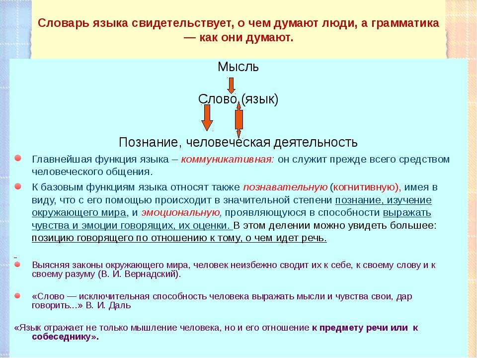 Словарь языка свидетельствует, о чем думают люди, а грамматика — как они дум...