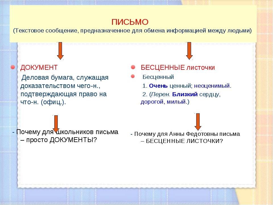 ПИСЬМО (Текстовое сообщение, предназначенное для обмена информацией между лю...