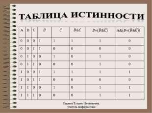Еприна Татьяна Леонтьевна, учитель информатики Еприна Татьяна Леонтьевна, уч