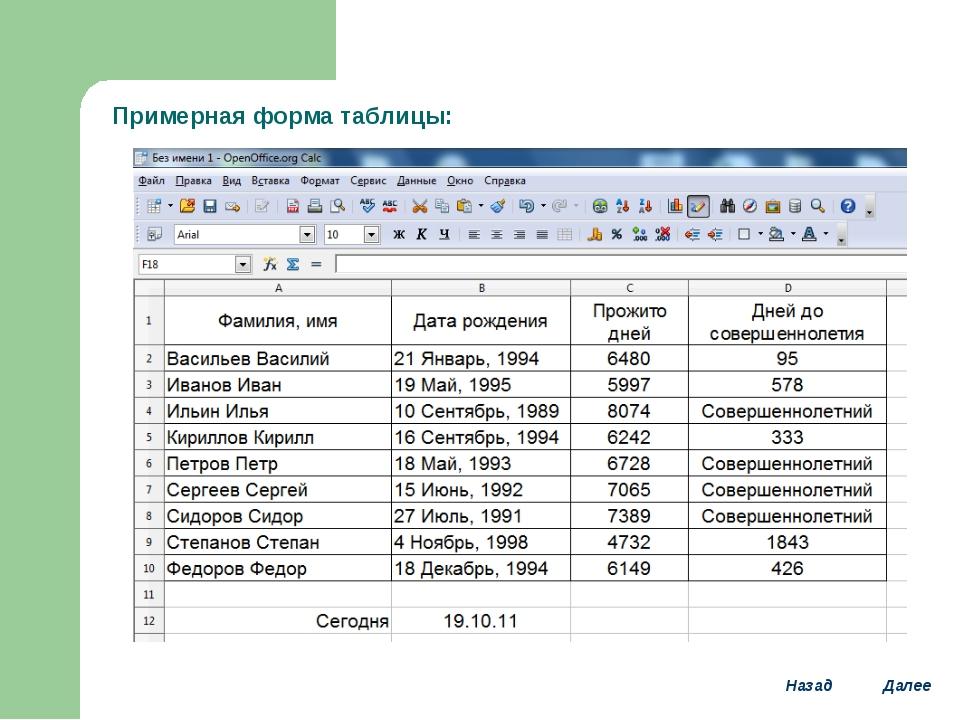 Назад Далее Примерная форма таблицы: