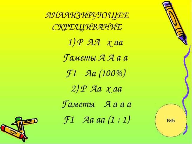 АНАЛИЗИРУЮЩЕЕ СКРЕЩИВАНИЕ 1) РАА х аа Гаметы А А а а F1Аа (100%) 2) РАа х...