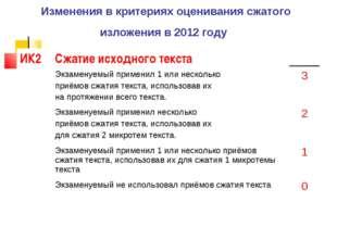 Изменения в критериях оценивания сжатого изложения в 2012 году ИК2Сжатие исх