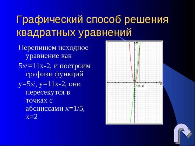 Графический способ решения квадратных уравнений Перепишем исходное уравнение...