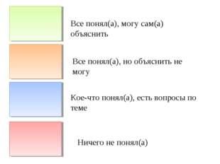 Все понял(а), могу сам(а) объяснить Все понял(а), но объяснить не могу Кое-чт