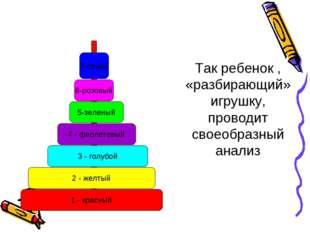1 - красный 2 - желтый 3 - голубой 4 - фиолетовый 5-зеленый 6-розовый 7-синий