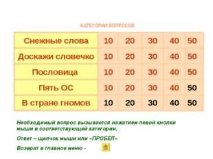 50 40 30 20 10 В стране гномов 50 40 30 20 10 Пять ОС 50 40 30 20 10 Пословиц