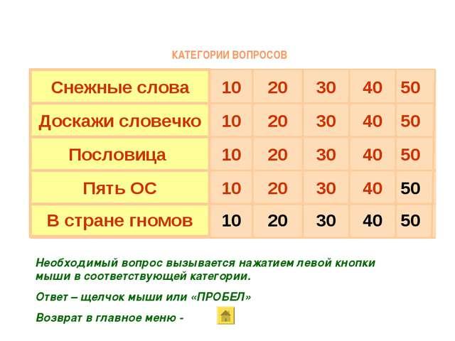 50 40 30 20 10 В стране гномов 50 40 30 20 10 Пять ОС 50 40 30 20 10 Пословиц...