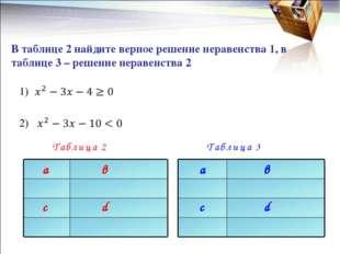 В таблице 2 найдите верное решение неравенства 1, в таблице 3 – решение нерав
